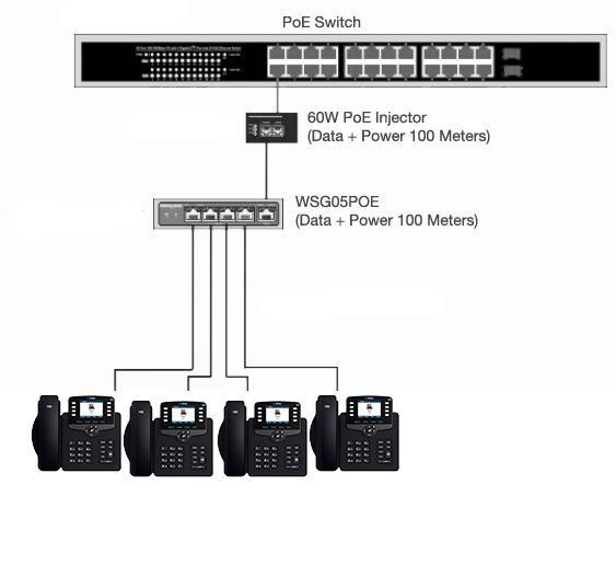 wsg05poe scheme.jpg